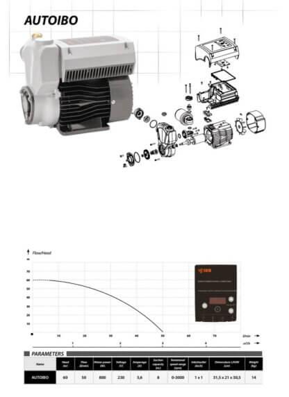 elektrooniline pump autoibo ettorel.ee